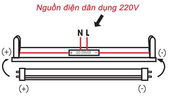 Hướng dẫn cách lắp đèn led tuýp rạng đông