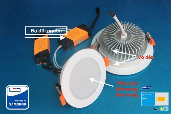 Đèn led Rạng Đông đạt tiêu chuẩn bóng đèn chất lượng