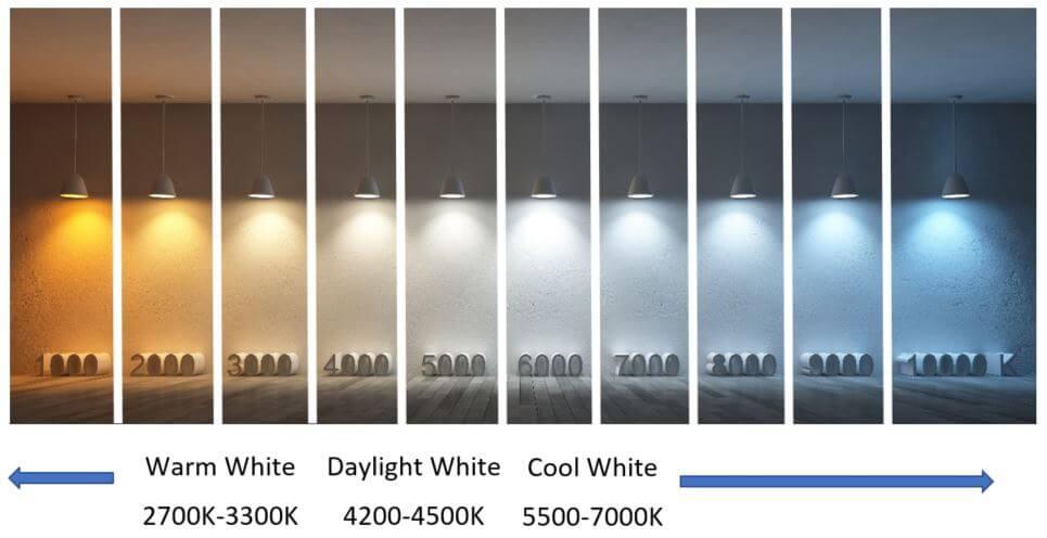 Bảng nhiệt độ màu ánh sáng của đèn LED